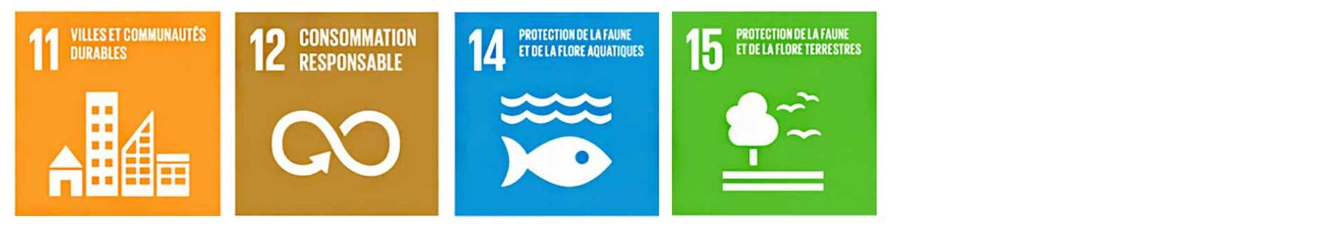 Objectifs de développement durable 2030 liés au thème biodiversité
