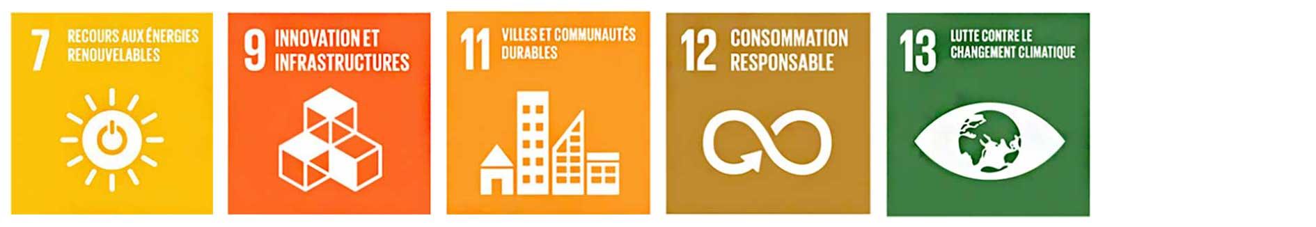 Objectifs de développement durable 2030 liés au thème énergie